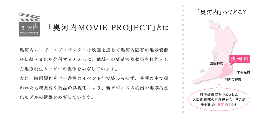 奥河内MOVIE PROJECTとは